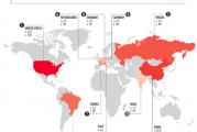 Les Etats-Unis et la Chine sont responsables de 40% des attaques des pirates