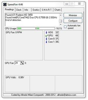 Logiciel contrôl temperature pc portable