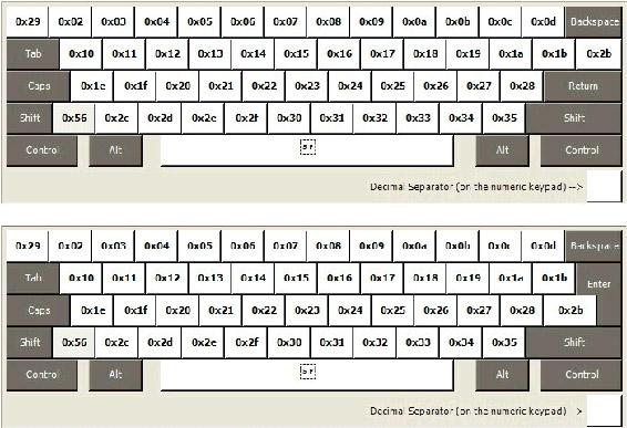 Créer des dispositions claviers Windows