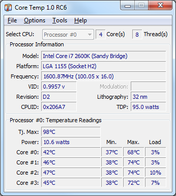 coretemp température CPU