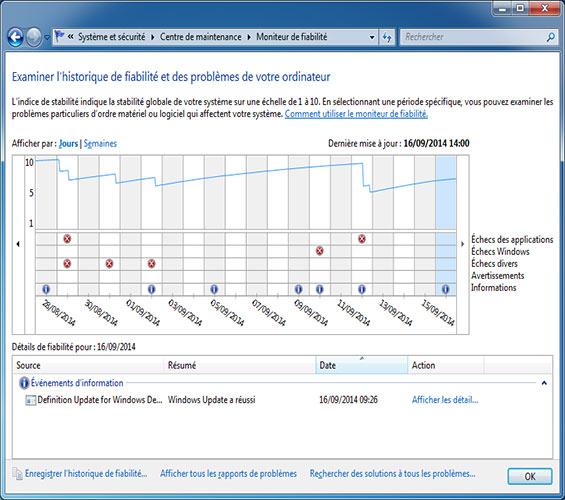 moniteur de fiabilité dans Windows 7