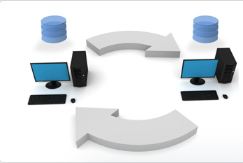 Synchronisation fichiers ordinateurs