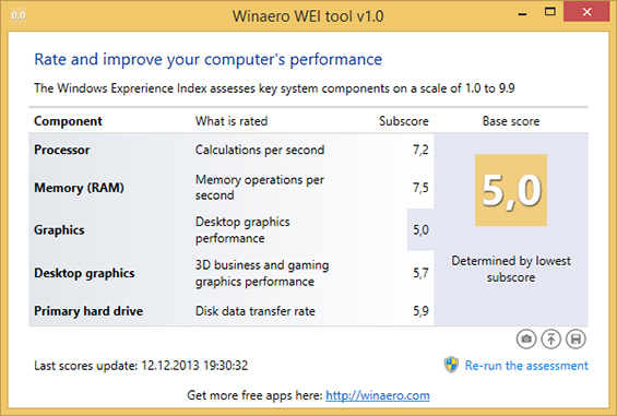 Indice performance windows 8.1