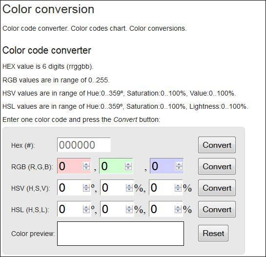 Comment convertir les codes de couleurs en RVB, HSV ou HSL en ligne