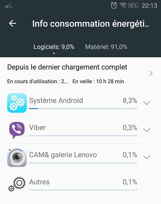 consomation batterie android