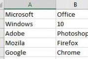 Comment fusionner correctement les cellules dans Excel