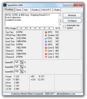 SpeedFan la meilleure solution le contrôle du ventilateur procésseur