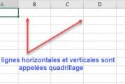 Masquer le quadrillage dans une feuille de calcul Excel