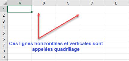 quadrillage dans Excel