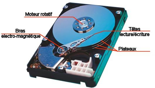 Comment fonctionne un disque dur