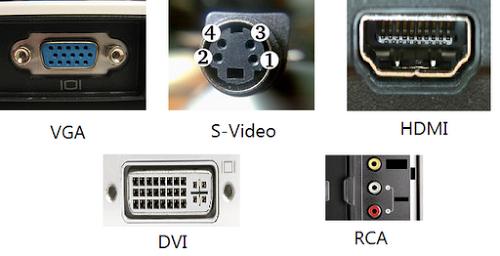 ports et connexions télévision et ordinateur