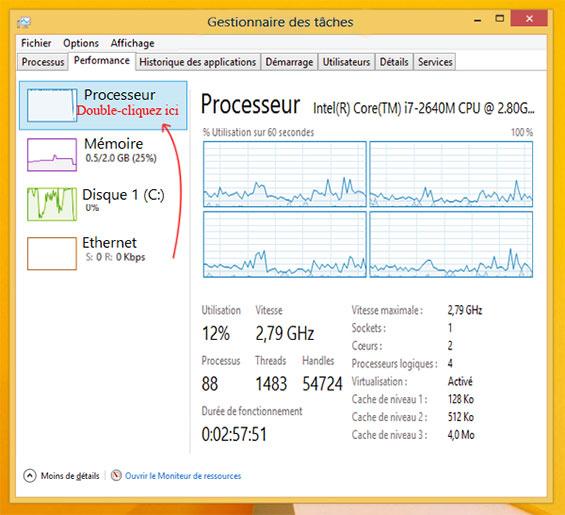 Gestionnaire des tâches de Windows 8