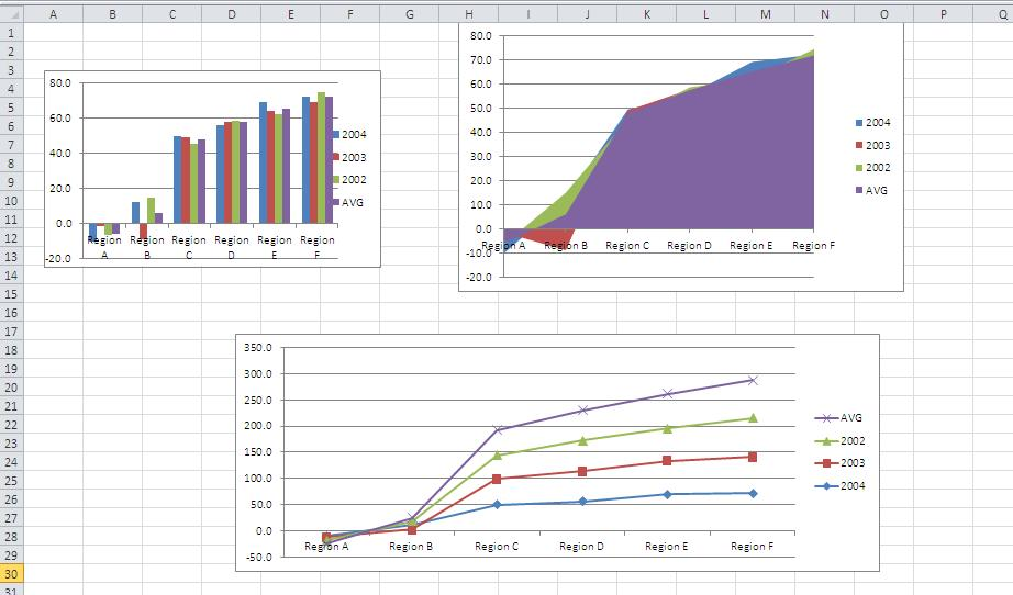 taille graphique excel