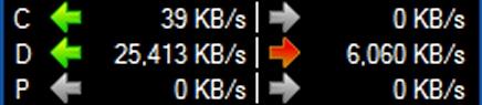 vitesse disque dur