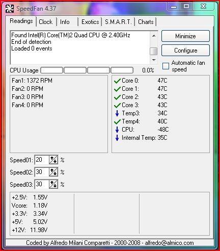 Speed Fan: surveillance température du processeur